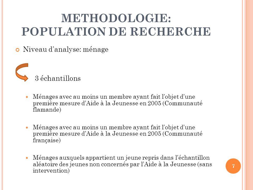 7 METHODOLOGIE: POPULATION DE RECHERCHE Niveau danalyse: ménage 3 échantillons Ménages avec au moins un membre ayant fait lobjet dune première mesure dAide à la Jeunesse en 2005 (Communauté flamande) Ménages avec au moins un membre ayant fait lobjet dune première mesure dAide à la Jeunesse en 2005 (Communauté française) Ménages auxquels appartient un jeune repris dans léchantillon aléatoire des jeunes non concernés par lAide à la Jeunesse (sans intervention)
