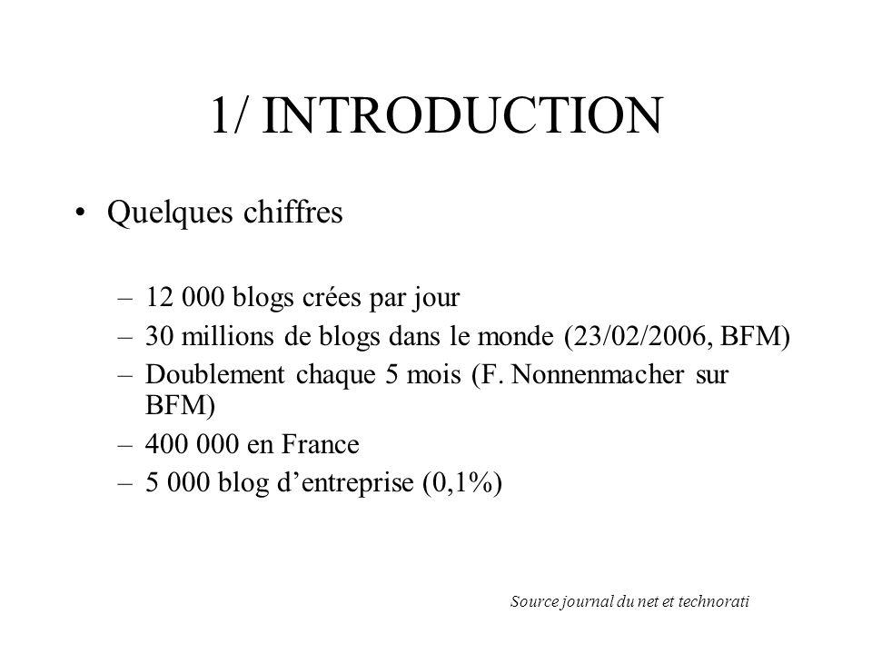 1/ INTRODUCTION Evolution du nombre de blogs lancés dans le monde (en millions) 20042003Evolution 2004/2003 Septembre4,10,9+ 355 % Juin30,4+ 650 % Mars20,1+ 1.900 % Source : Technorati, 2004