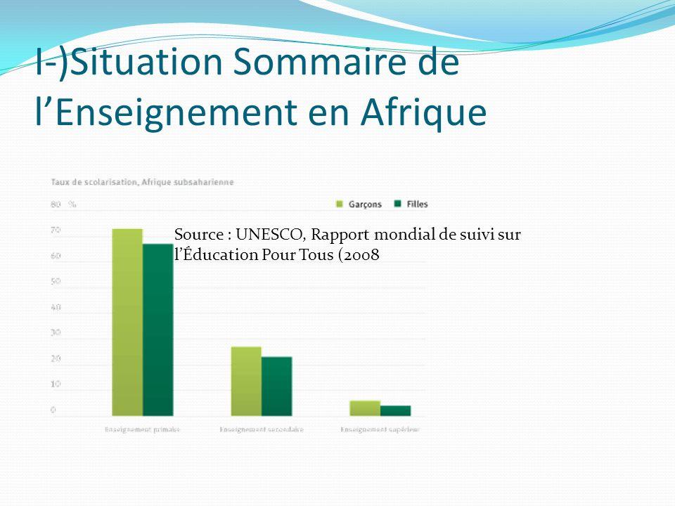 Situation Sommaire de lEnseignement en Afrique (suite) Au Sénégal, près de 400 000 jeunes sont en apprentissage chaque année, contre 7 000 diplômés des centres de formation professionnelle officiels.