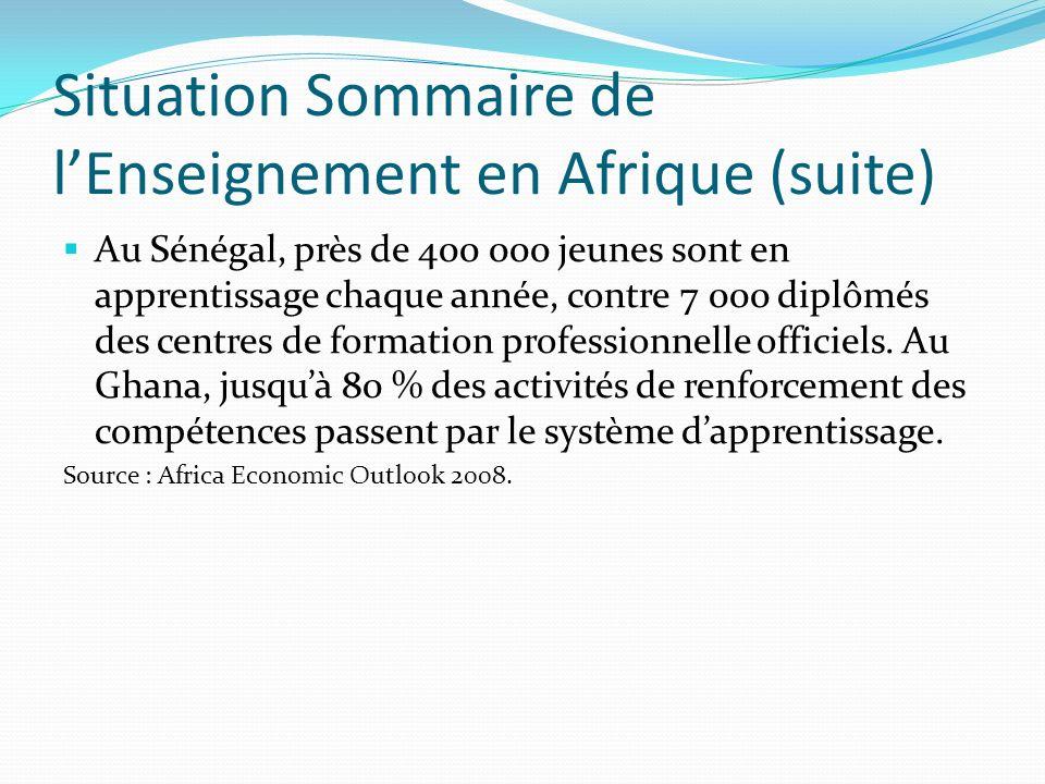 Situation Sommaire de lEnseignement en Afrique (suite) Au Sénégal, près de 400 000 jeunes sont en apprentissage chaque année, contre 7 000 diplômés de