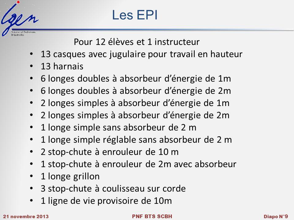 21 novembre 2013 PNF BTS SCBH Diapo N° 9 Les EPI Pour 12 élèves et 1 instructeur 13 casques avec jugulaire pour travail en hauteur 13 harnais 6 longes