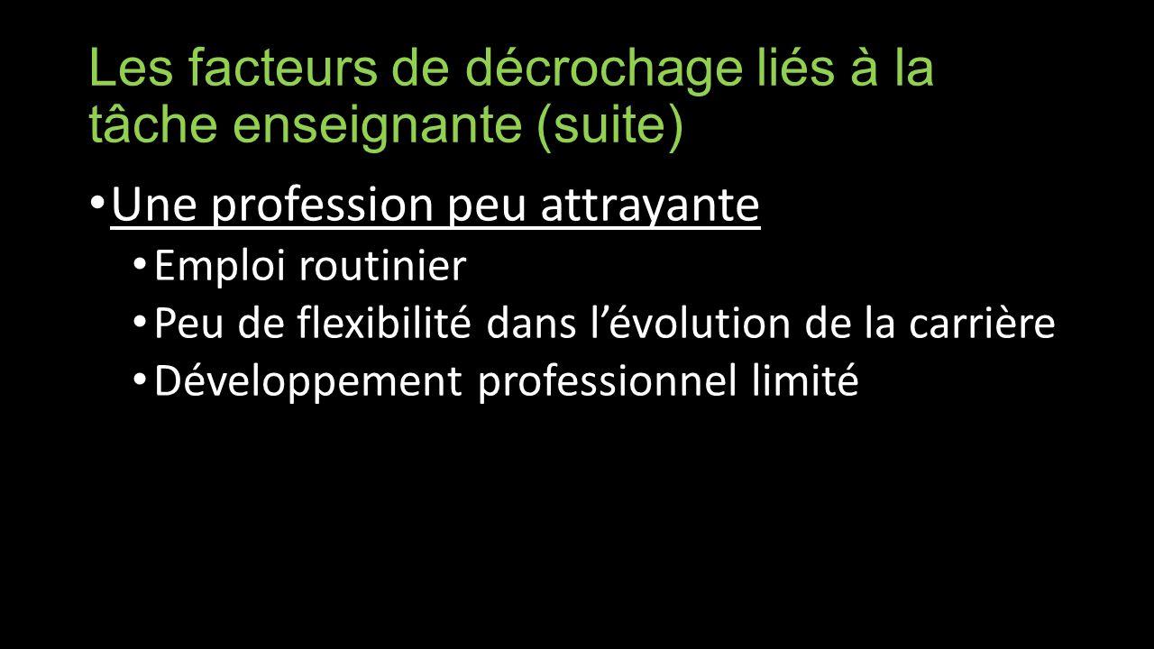Les facteurs de décrochage liés à la tâche enseignante (suite) Une profession peu attrayante Emploi routinier Peu de flexibilité dans lévolution de la carrière Développement professionnel limité