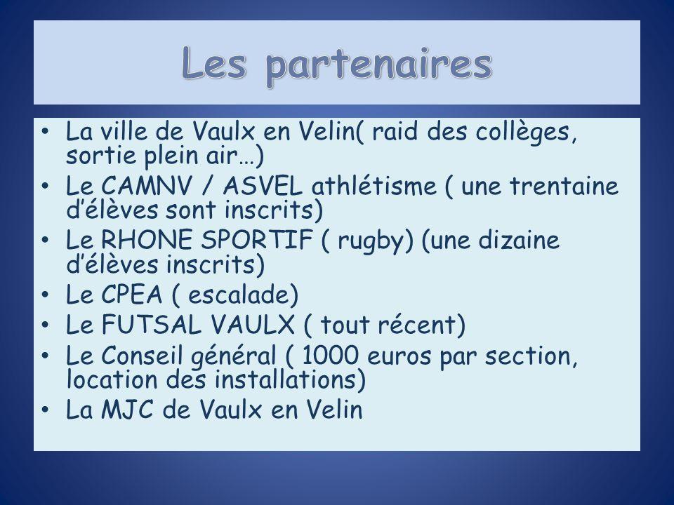La ville de Vaulx en Velin( raid des collèges, sortie plein air…) Le CAMNV / ASVEL athlétisme ( une trentaine délèves sont inscrits) Le RHONE SPORTIF ( rugby) (une dizaine délèves inscrits) Le CPEA ( escalade) Le FUTSAL VAULX ( tout récent) Le Conseil général ( 1000 euros par section, location des installations) La MJC de Vaulx en Velin