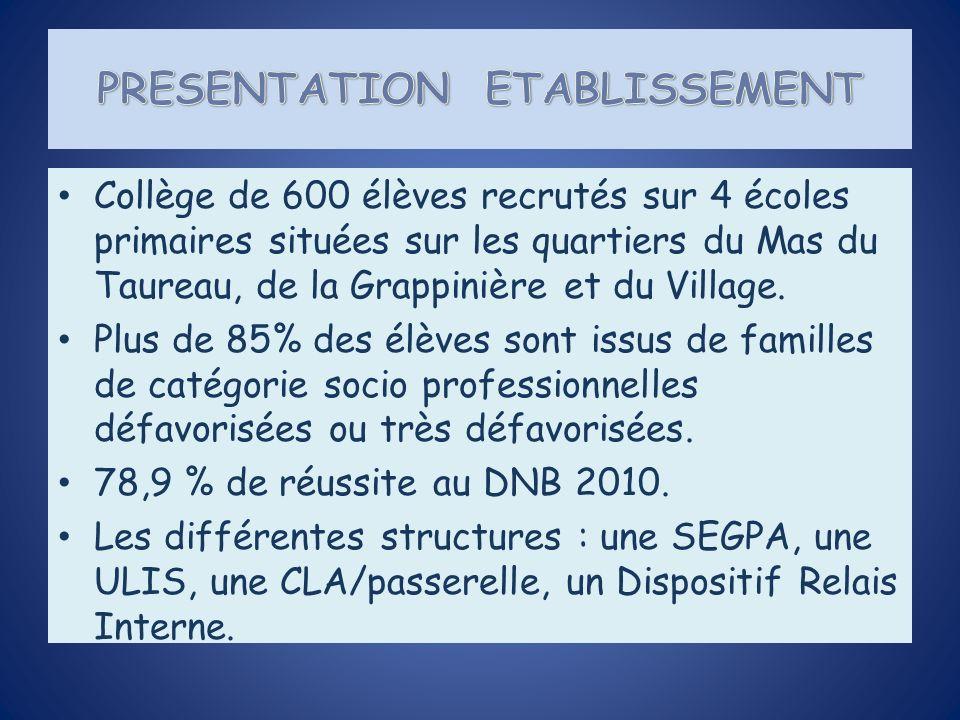 Collège de 600 élèves recrutés sur 4 écoles primaires situées sur les quartiers du Mas du Taureau, de la Grappinière et du Village.