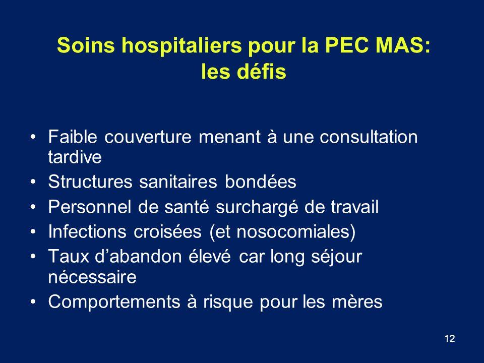 12 Soins hospitaliers pour la PEC MAS: les défis Faible couverture menant à une consultation tardive Structures sanitaires bondées Personnel de santé