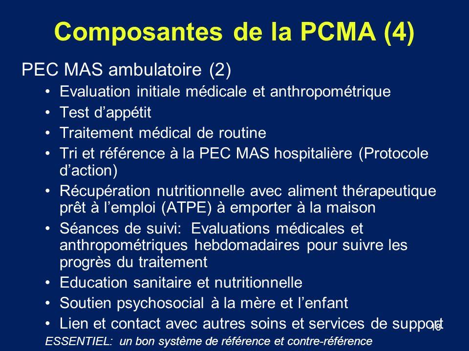 18 Composantes de la PCMA (4) PEC MAS ambulatoire (2) Evaluation initiale médicale et anthropométrique Test dappétit Traitement médical de routine Tri
