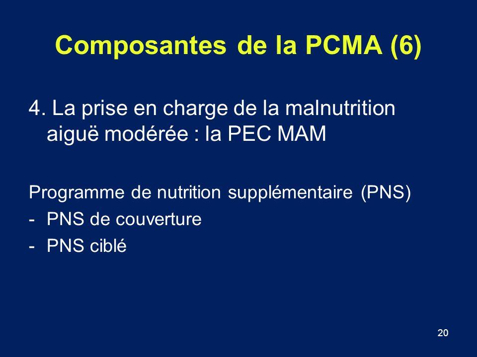 20 Composantes de la PCMA (6) 4. La prise en charge de la malnutrition aiguë modérée : la PEC MAM Programme de nutrition supplémentaire (PNS) -PNS de