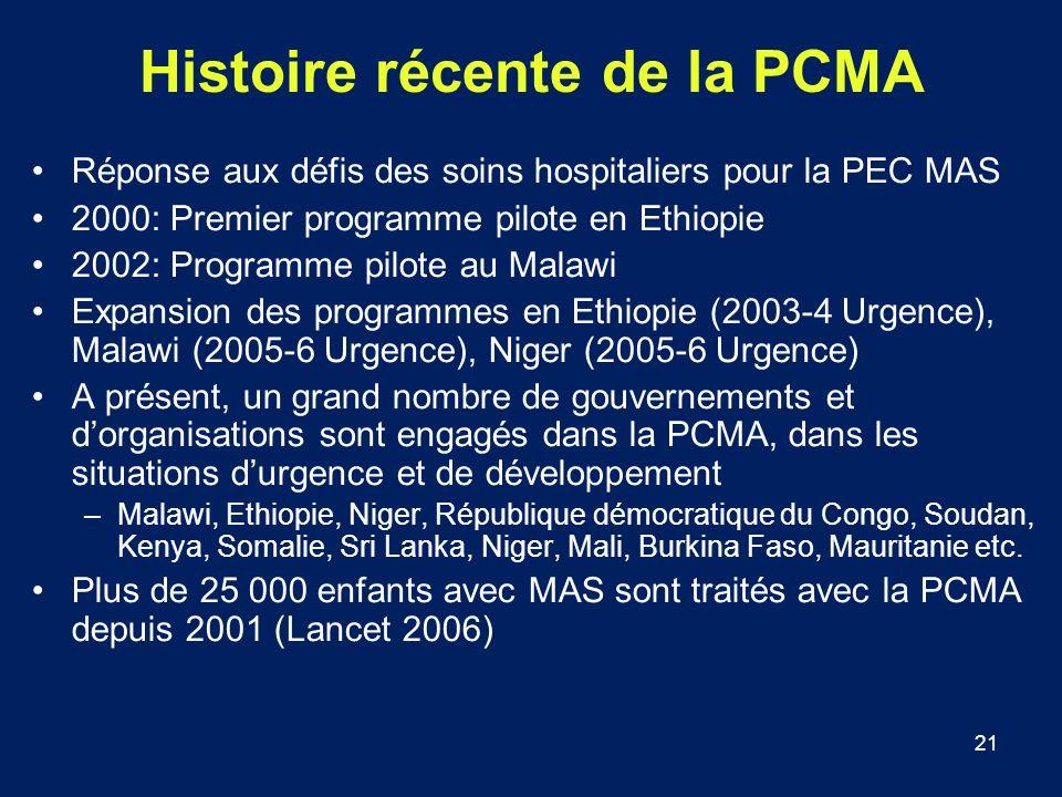 21 Réponse aux défis des soins hospitaliers pour la PEC MAS 2000: Premier programme pilote en Ethiopie 2002: Programme pilote au Malawi Expansion des