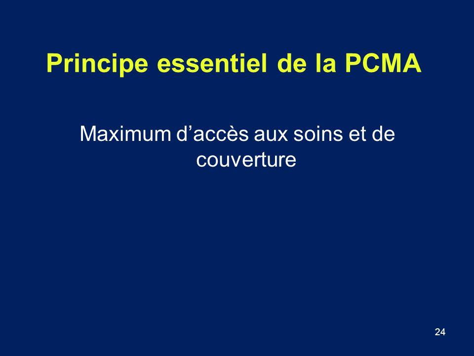 24 Principe essentiel de la PCMA Maximum daccès aux soins et de couverture