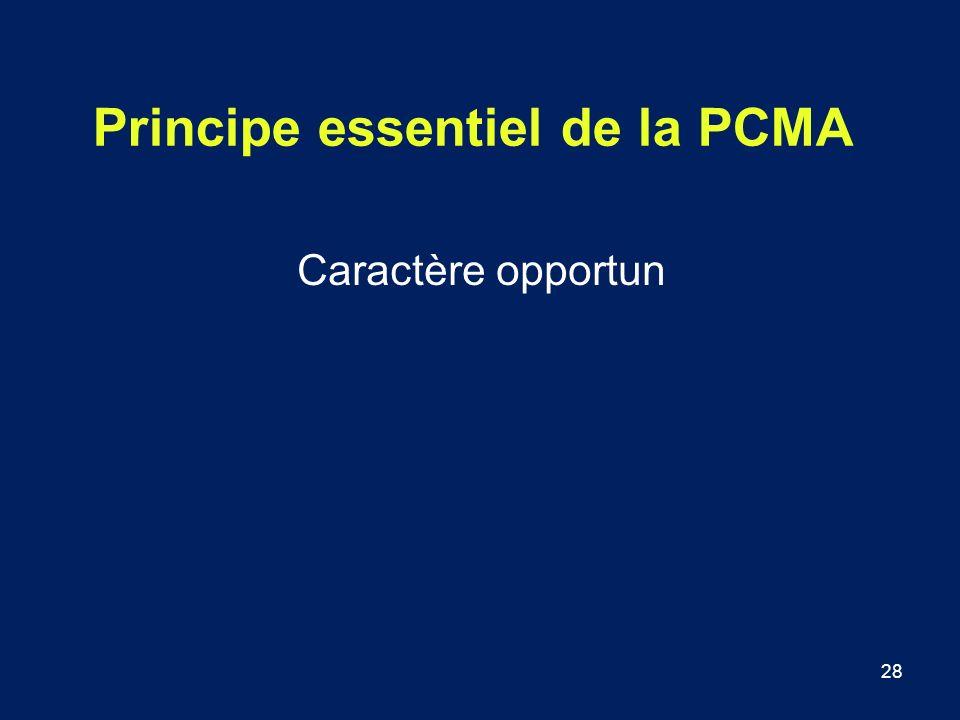 28 Principe essentiel de la PCMA Caractère opportun