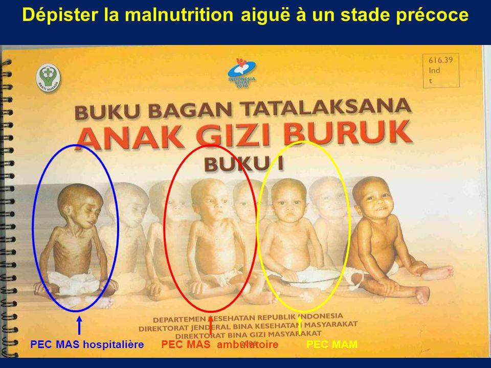 31 PEC MAS hospitalièrePEC MAS ambulatoirePEC MAM Dépister la malnutrition aiguë à un stade précoce