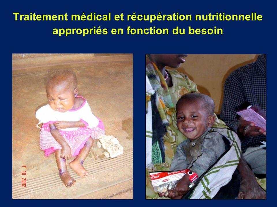 33 Traitement médical et récupération nutritionnelle appropriés en fonction du besoin
