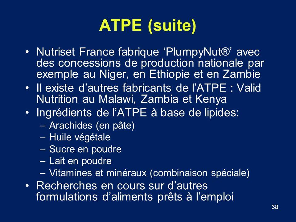 38 ATPE (suite) Nutriset France fabrique PlumpyNut® avec des concessions de production nationale par exemple au Niger, en Ethiopie et en Zambie Il exi
