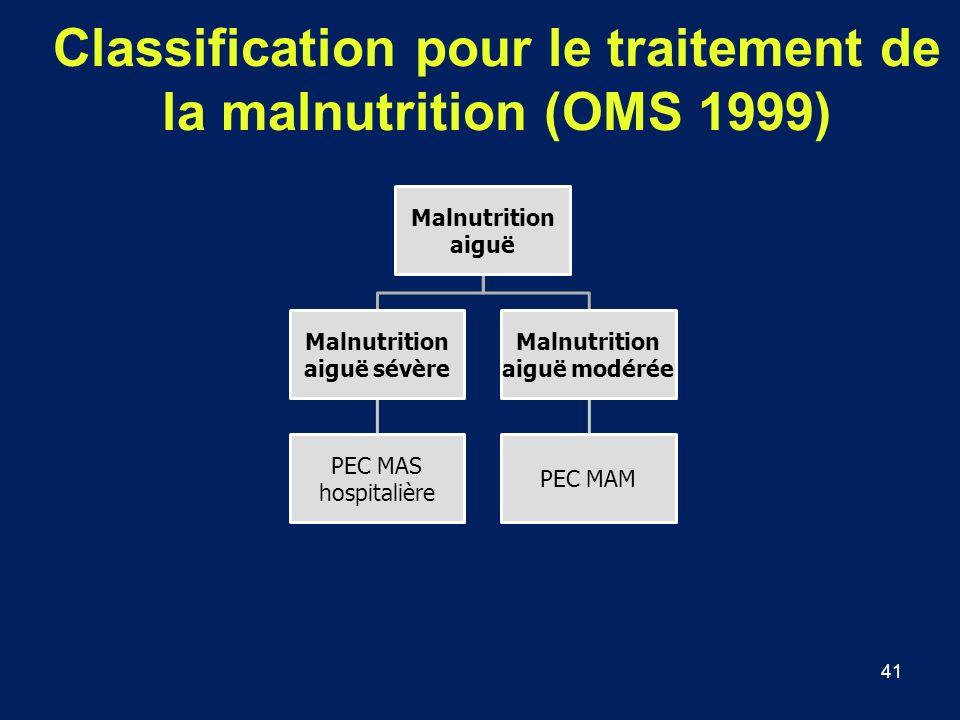 41 Classification pour le traitement de la malnutrition (OMS 1999) Malnutrition aiguë Malnutrition aiguë sévère PEC MAS hospitalière Malnutrition aigu