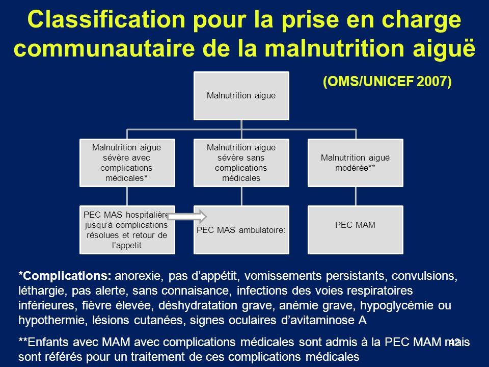 42 Classification pour la prise en charge communautaire de la malnutrition aiguë (OMS/UNICEF 2007) Malnutrition aiguë Malnutrition aiguë sévère avec c