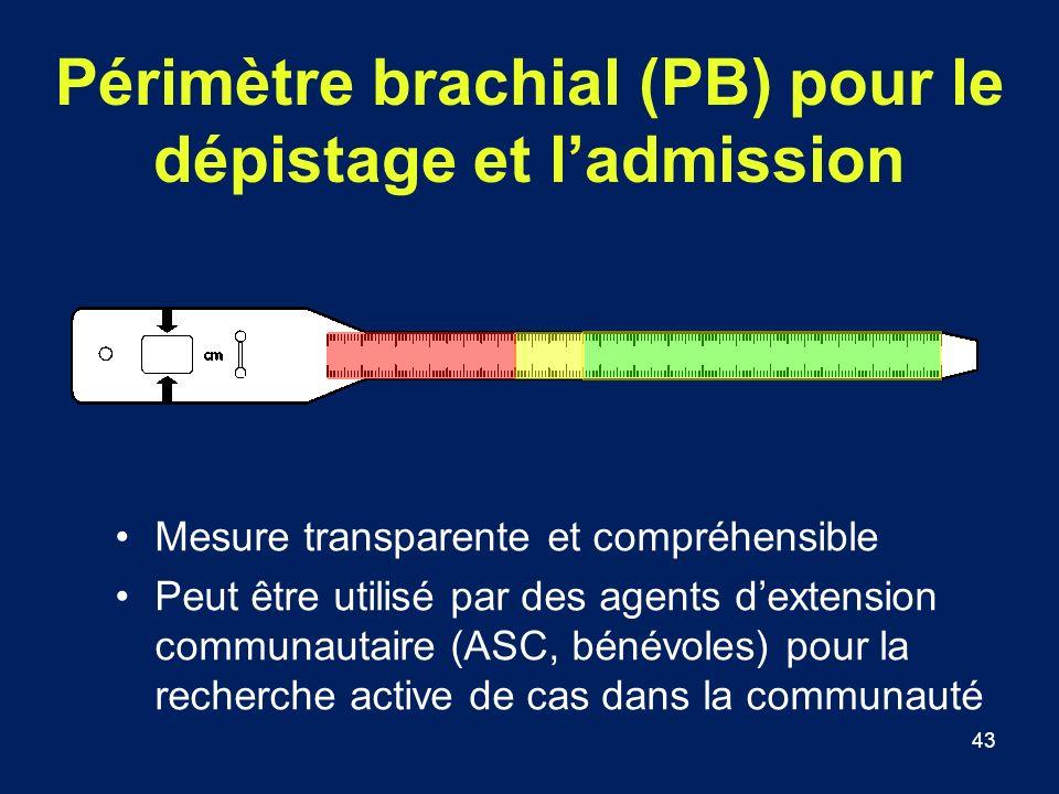 43 Périmètre brachial (PB) pour le dépistage et ladmission Mesure transparente et compréhensible Peut être utilisé par des agents dextension communaut