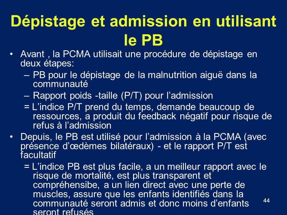 44 Dépistage et admission en utilisant le PB Avant, la PCMA utilisait une procédure de dépistage en deux étapes: –PB pour le dépistage de la malnutrit