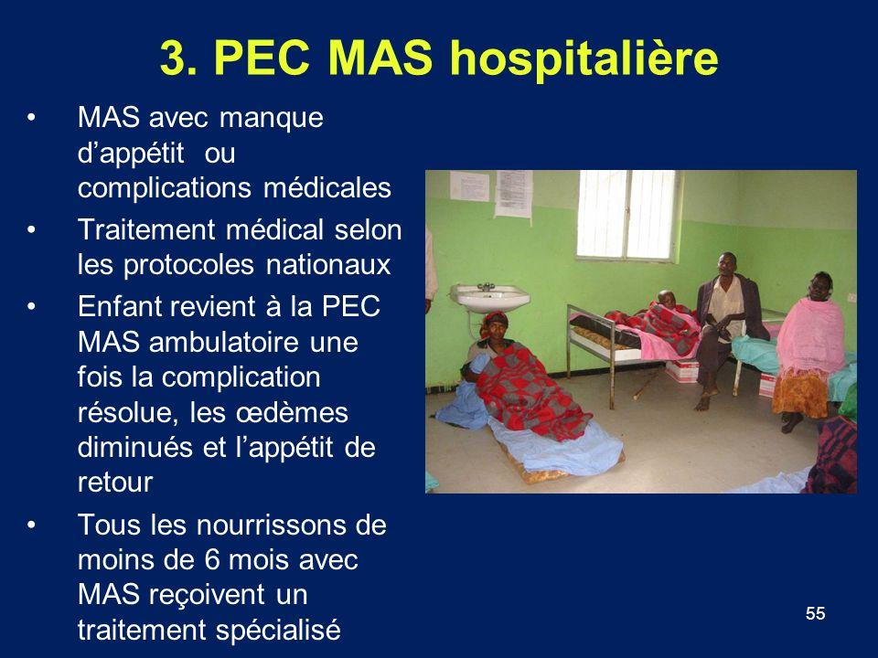 55 3. PEC MAS hospitalière MAS avec manque dappétit ou complications médicales Traitement médical selon les protocoles nationaux Enfant revient à la P