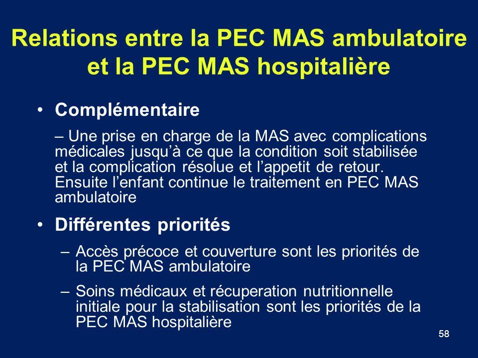 58 Relations entre la PEC MAS ambulatoire et la PEC MAS hospitalière Complémentaire – Une prise en charge de la MAS avec complications médicales jusqu