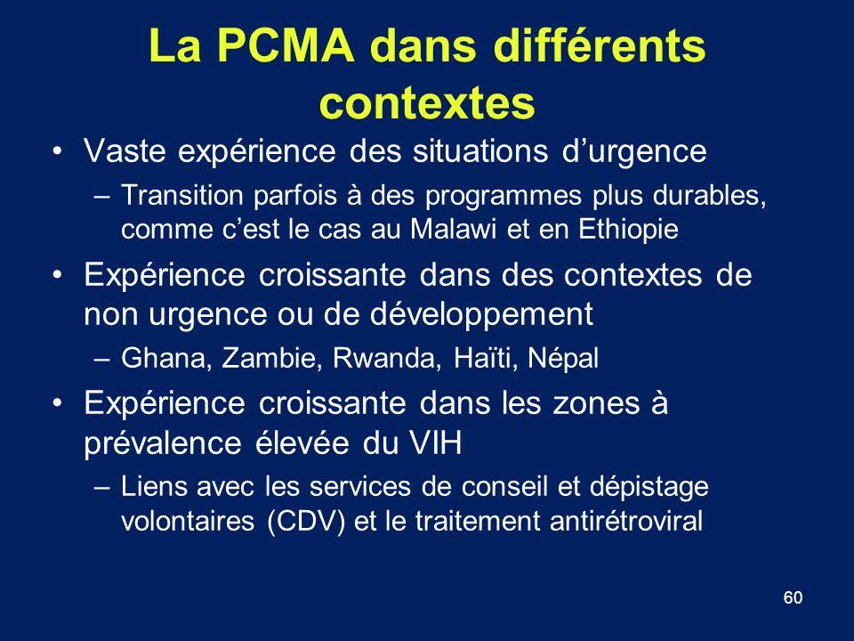 60 La PCMA dans différents contextes Vaste expérience des situations durgence –Transition parfois à des programmes plus durables, comme cest le cas au
