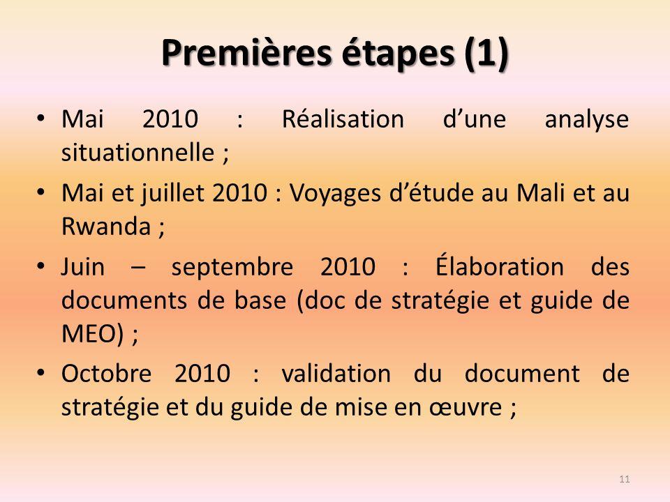 Premières étapes (1) Mai 2010 : Réalisation dune analyse situationnelle ; Mai et juillet 2010 : Voyages détude au Mali et au Rwanda ; Juin – septembre