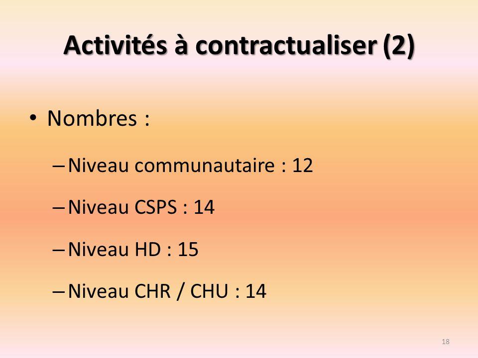 Activités à contractualiser (2) Nombres : – Niveau communautaire : 12 – Niveau CSPS : 14 – Niveau HD : 15 – Niveau CHR / CHU : 14 18