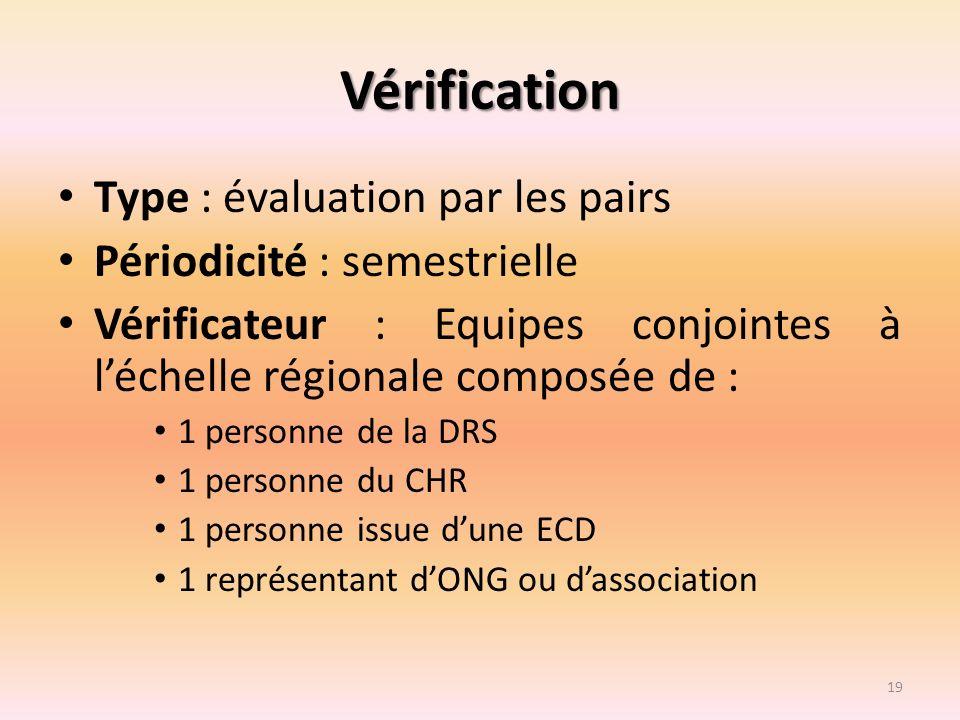 Vérification Type : évaluation par les pairs Périodicité : semestrielle Vérificateur : Equipes conjointes à léchelle régionale composée de : 1 personn