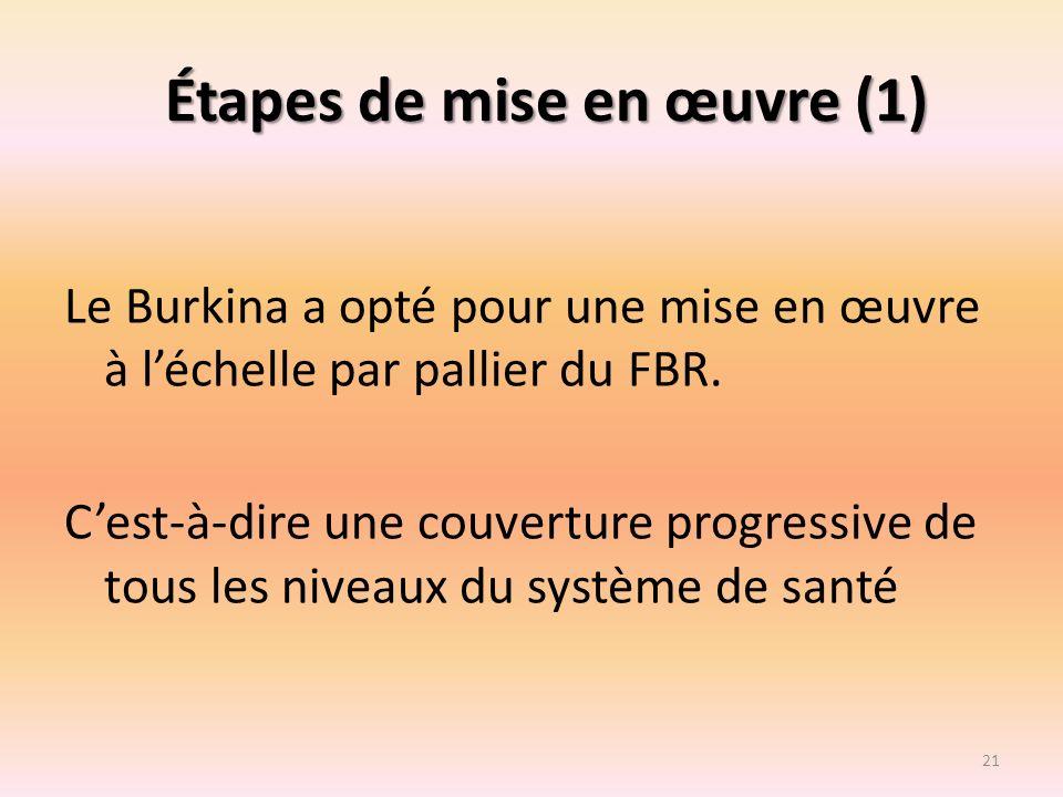 Étapes de mise en œuvre (1) Le Burkina a opté pour une mise en œuvre à léchelle par pallier du FBR. Cest-à-dire une couverture progressive de tous les