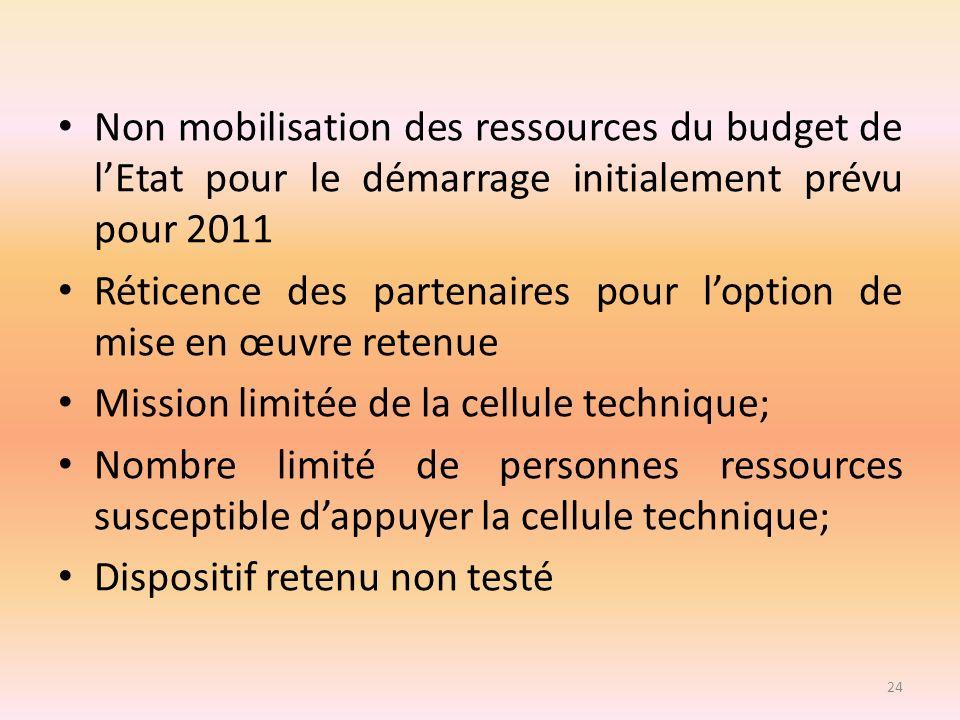 Non mobilisation des ressources du budget de lEtat pour le démarrage initialement prévu pour 2011 Réticence des partenaires pour loption de mise en œu