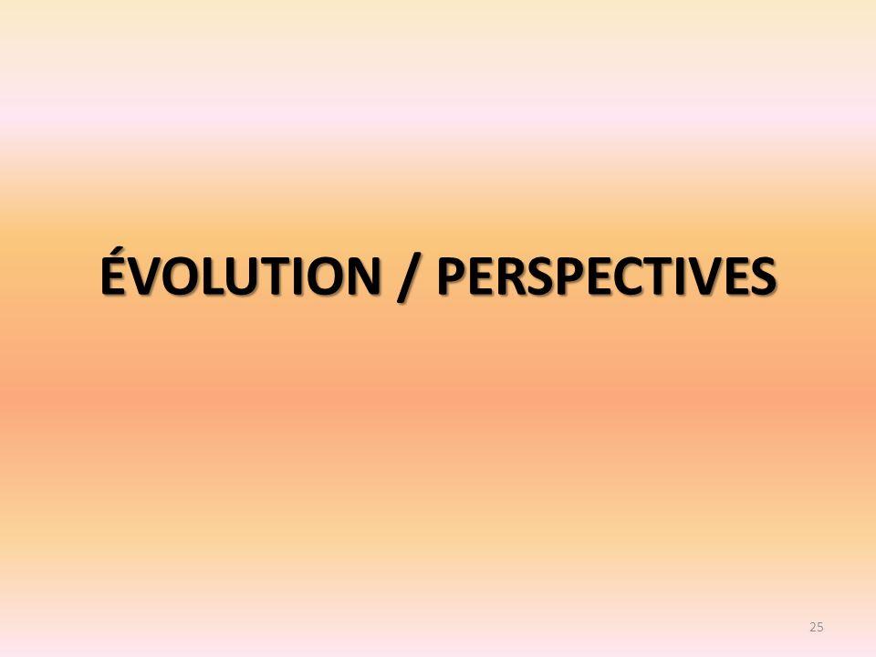 ÉVOLUTION / PERSPECTIVES 25