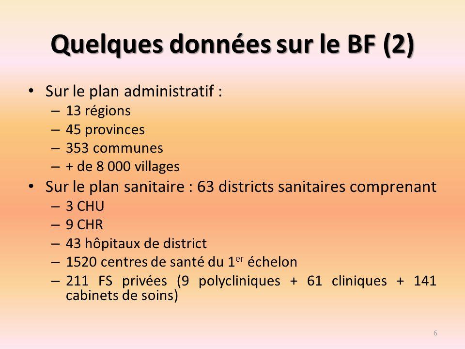 Quelques données sur le BF (2) Sur le plan administratif : – 13 régions – 45 provinces – 353 communes – + de 8 000 villages Sur le plan sanitaire : 63