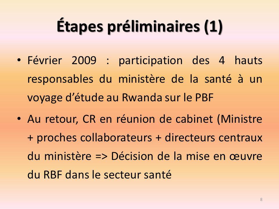 Étapes préliminaires (1) Février 2009 : participation des 4 hauts responsables du ministère de la santé à un voyage détude au Rwanda sur le PBF Au ret