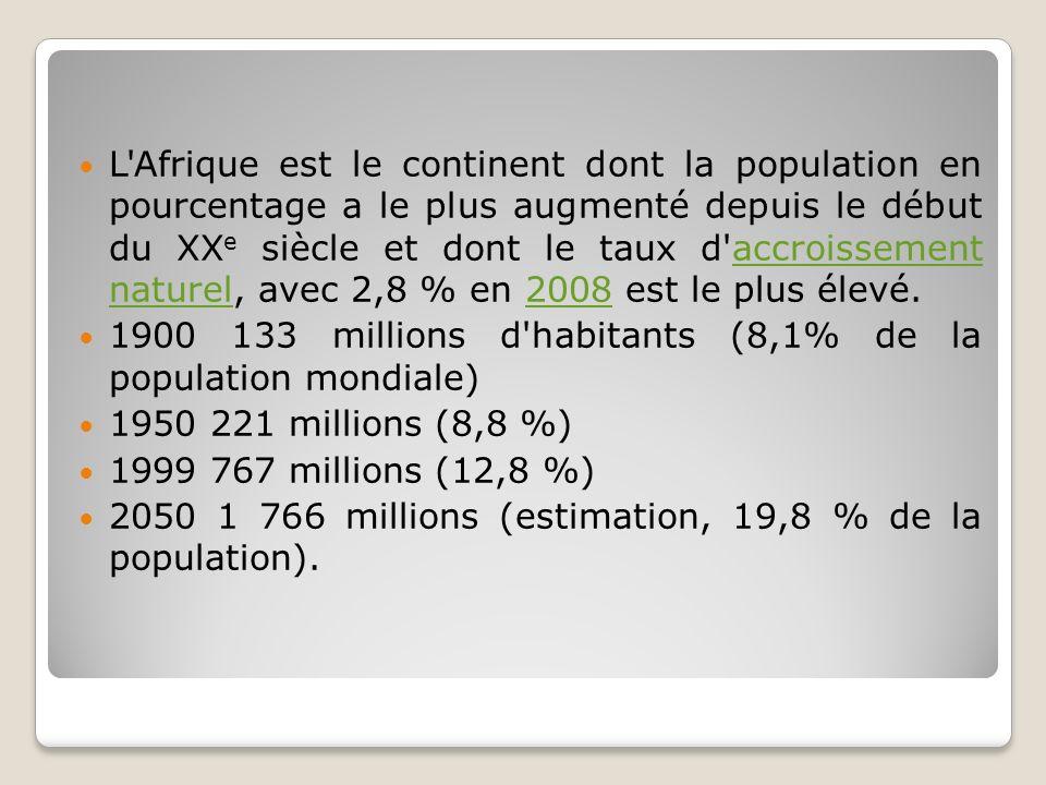 L'Afrique est le continent dont la population en pourcentage a le plus augmenté depuis le début du XX e siècle et dont le taux d'accroissement naturel