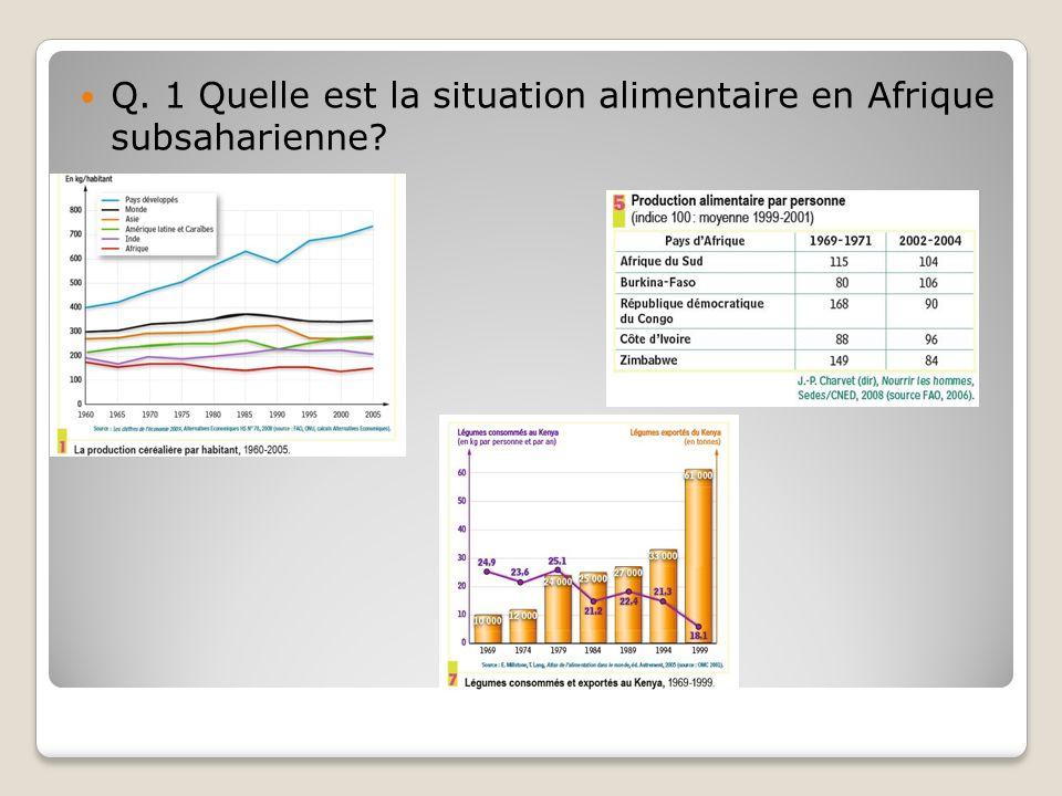 Q. 1 Quelle est la situation alimentaire en Afrique subsaharienne?