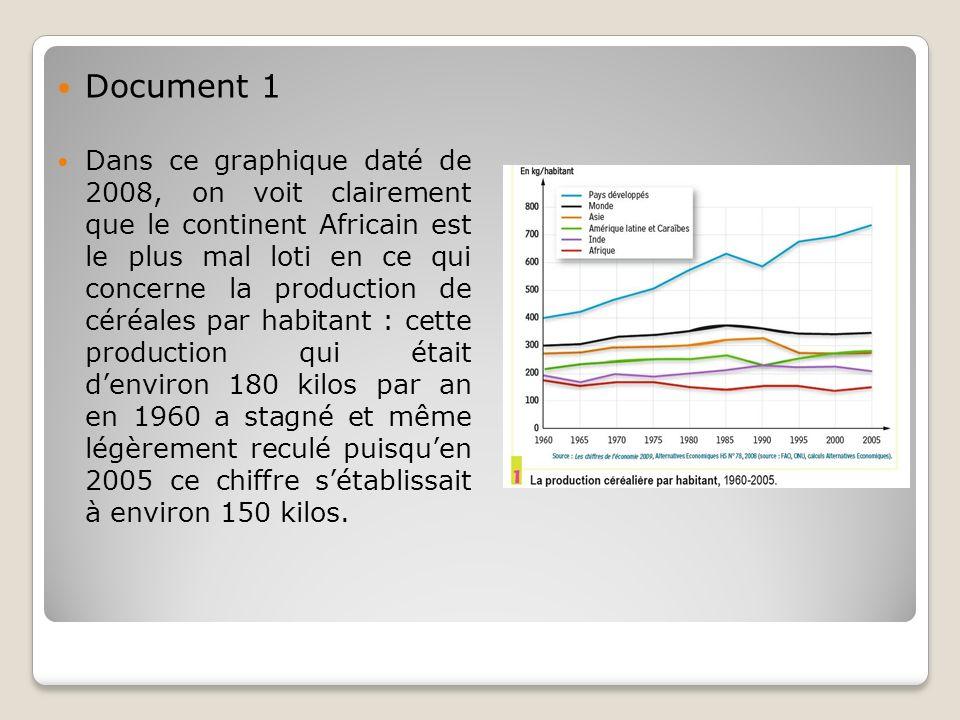 Document 1 Dans ce graphique daté de 2008, on voit clairement que le continent Africain est le plus mal loti en ce qui concerne la production de céréa