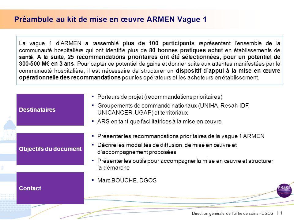 Direction générale de loffre de soins - DGOS | 1 Préambule au kit de mise en œuvre ARMEN Vague 1 Porteurs de projet (recommandations prioritaires) Gro
