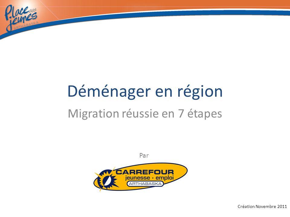 Déménager en région Migration réussie en 7 étapes Par Création Novembre 2011