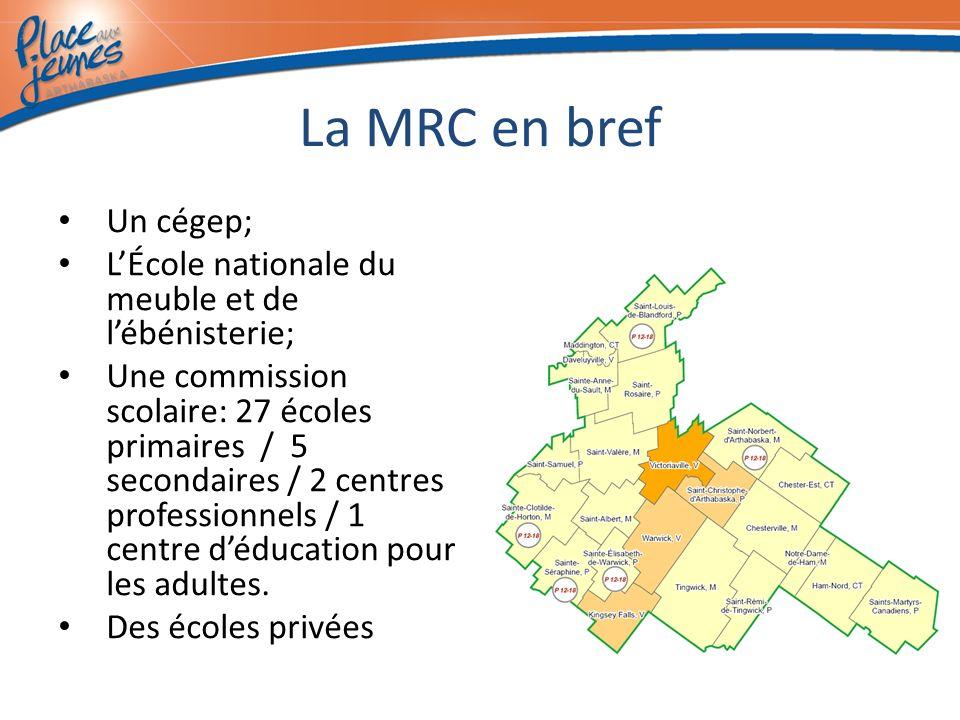 La MRC en bref Un cégep; LÉcole nationale du meuble et de lébénisterie; Une commission scolaire: 27 écoles primaires / 5 secondaires / 2 centres professionnels / 1 centre déducation pour les adultes.