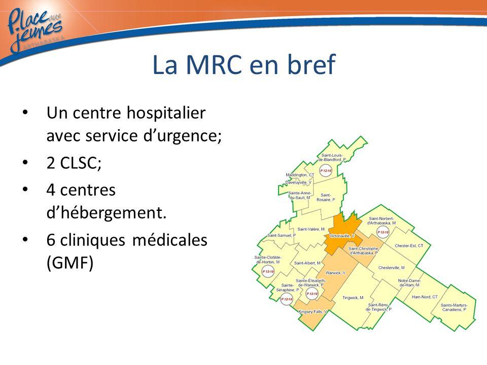 La MRC en bref Un centre hospitalier avec service durgence; 2 CLSC; 4 centres dhébergement.