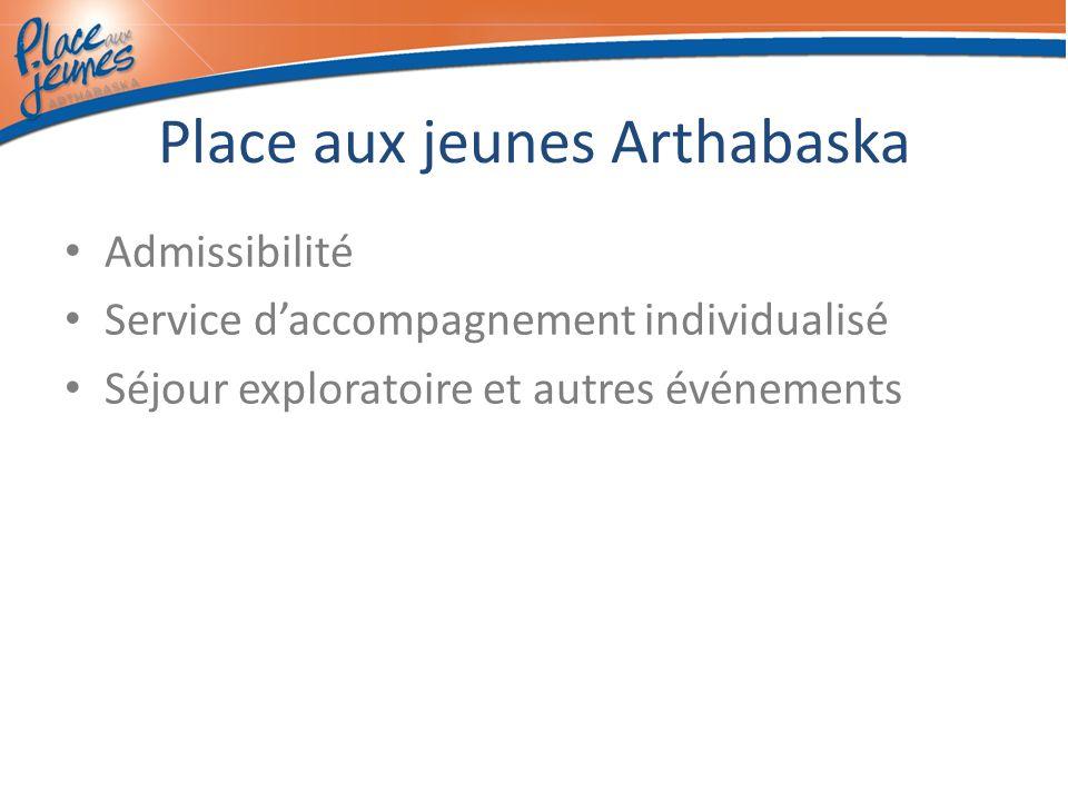 Place aux jeunes Arthabaska Admissibilité Service daccompagnement individualisé Séjour exploratoire et autres événements