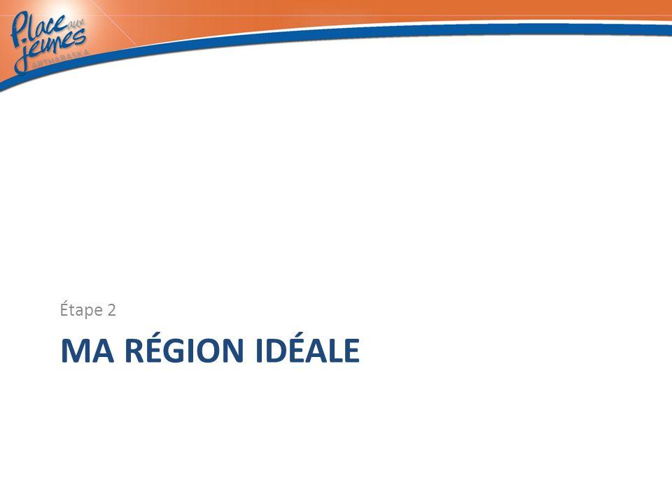 Création dune liste des besoins Emploi Logement Style de vie Service de garde / école Transport Etc.