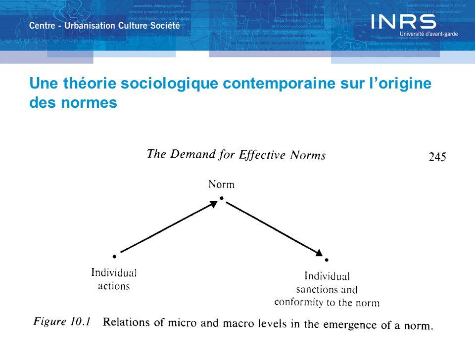 Une théorie sociologique contemporaine sur lorigine des normes