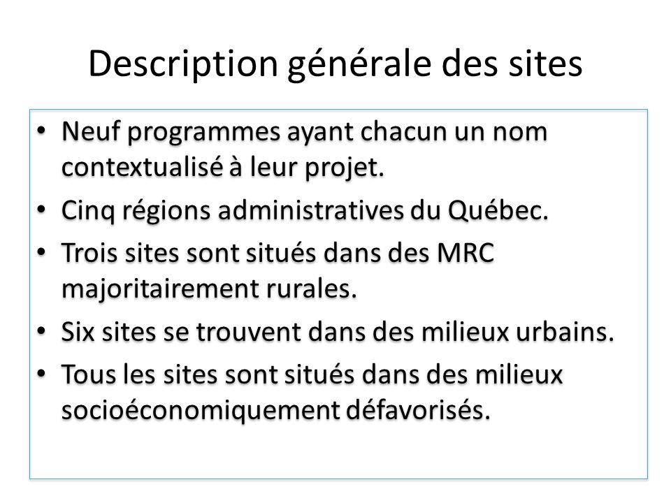 Description générale des sites Neuf programmes ayant chacun un nom contextualisé à leur projet.