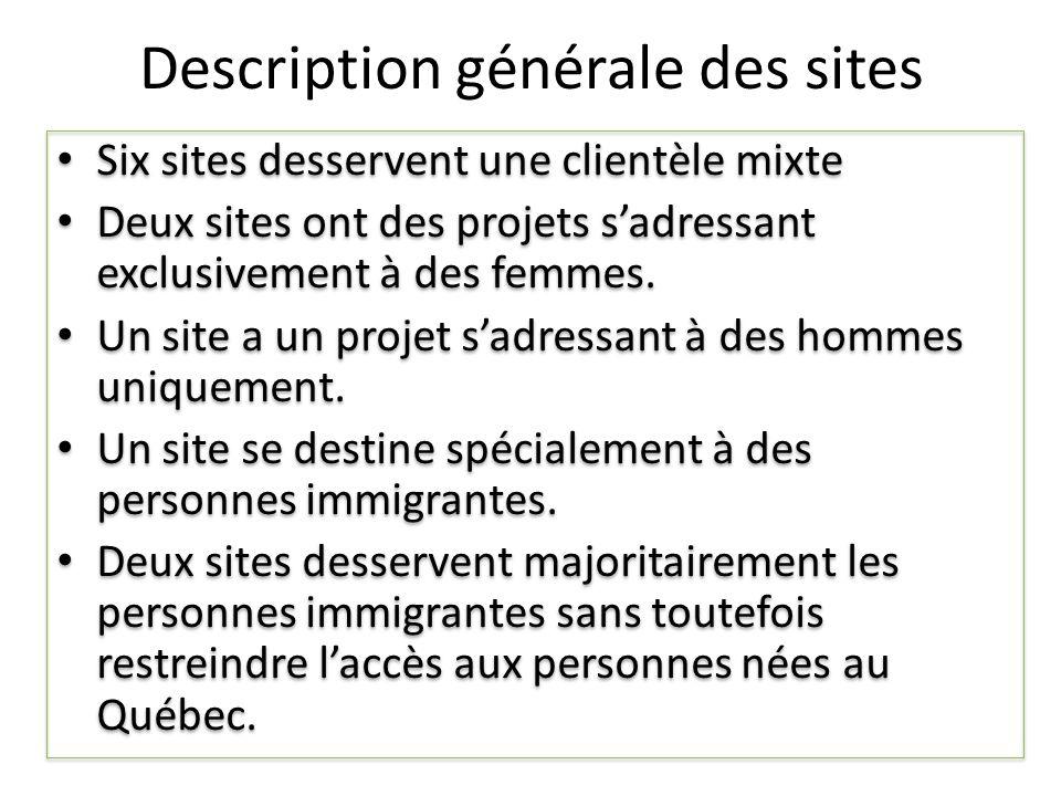 Description générale des sites Six sites desservent une clientèle mixte Deux sites ont des projets sadressant exclusivement à des femmes.