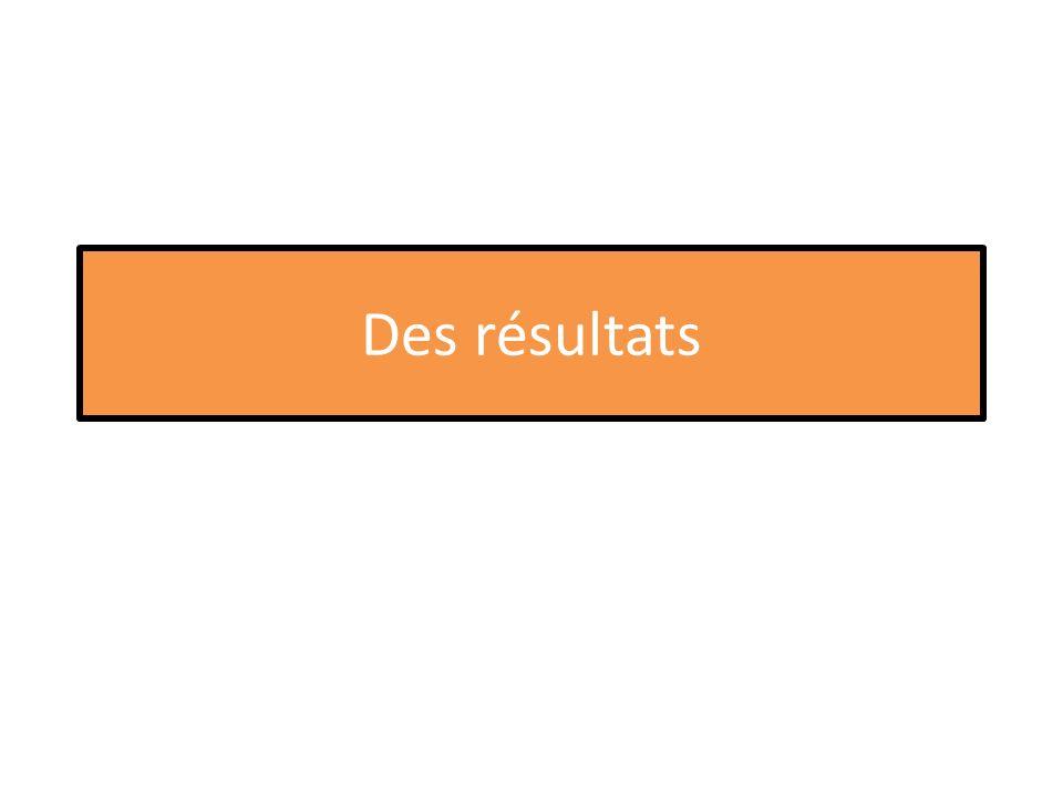 Des résultats
