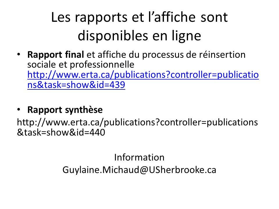 Les rapports et laffiche sont disponibles en ligne Rapport final et affiche du processus de réinsertion sociale et professionnelle http://www.erta.ca/publications controller=publicatio ns&task=show&id=439 http://www.erta.ca/publications controller=publicatio ns&task=show&id=439 Rapport synthèse http://www.erta.ca/publications controller=publications &task=show&id=440 Information Guylaine.Michaud@USherbrooke.ca