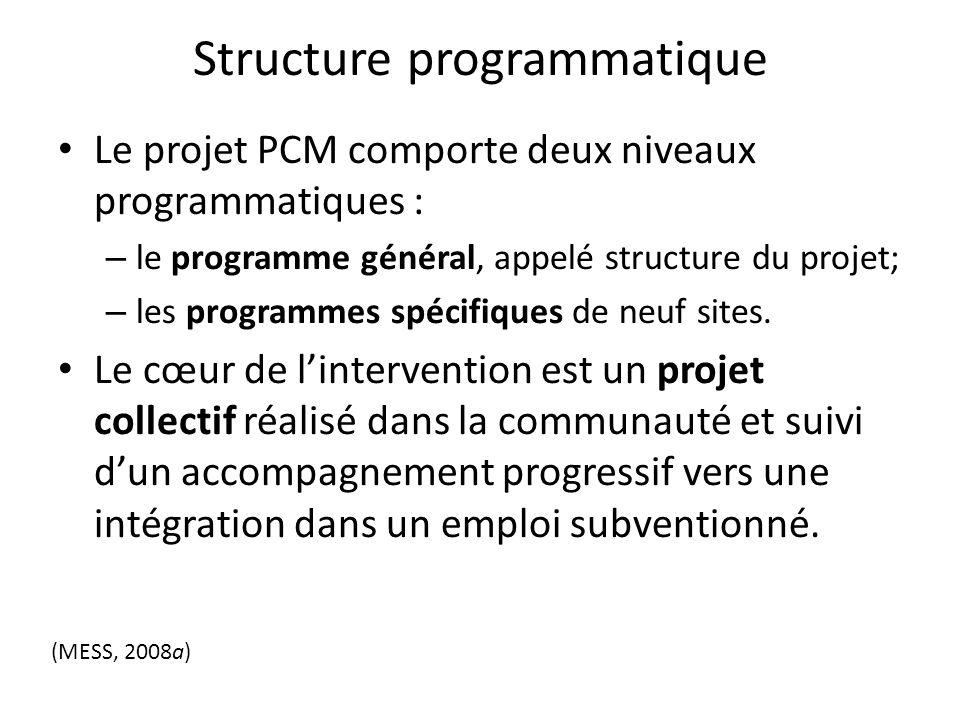 Structure programmatique Le projet PCM comporte deux niveaux programmatiques : – le programme général, appelé structure du projet; – les programmes spécifiques de neuf sites.