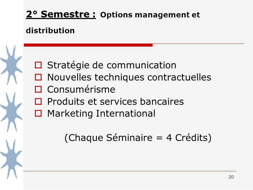 20 2° Semestre : Options management et distribution Stratégie de communication Nouvelles techniques contractuelles Consumérisme Produits et services b