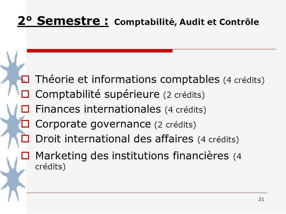 21 2° Semestre : Comptabilité, Audit et Contrôle Théorie et informations comptables (4 crédits) Comptabilité supérieure (2 crédits) Finances internationales (4 crédits) Corporate governance (2 crédits) Droit international des affaires (4 crédits) Marketing des institutions financières (4 crédits)