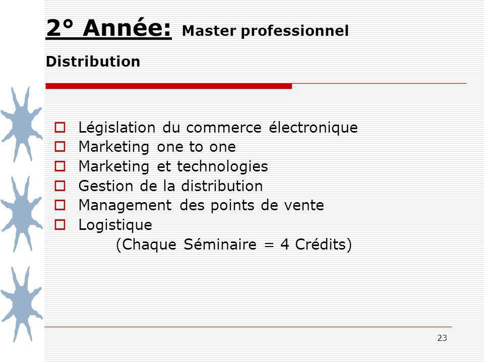 23 2° Année: Master professionnel Distribution Législation du commerce électronique Marketing one to one Marketing et technologies Gestion de la distr